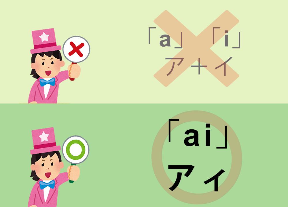 英語の/ai/ の正しい発音の仕方