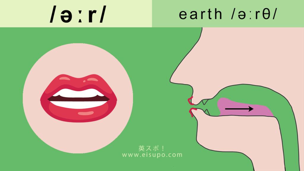 英語の/ər/の正しい発音の仕方