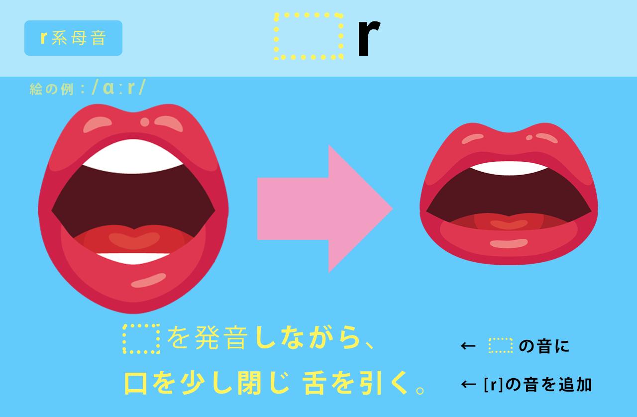 英語のr系の母音の共通の発音の仕方 /ɑːr/、/ɔːr/、/aiər/、/auər/、/iər/、/uər/、/eər/